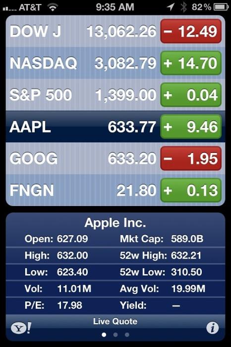 Börsentrubel: Apple und Google