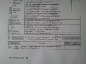 Copyright Neudert Trimesterputz