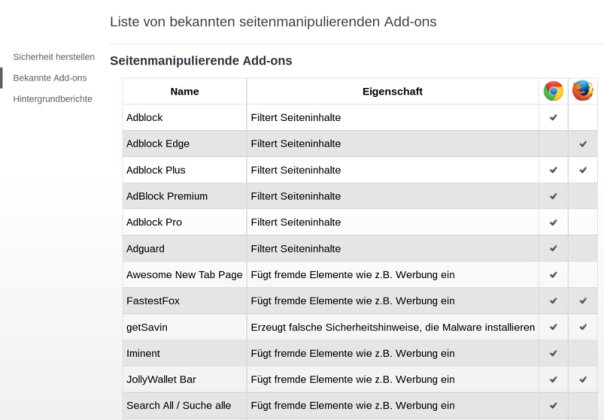 """kundenmanipulierende Internetportale weisen auf vermeintlich """"seitenmanipulierende Add-ons"""" hin"""