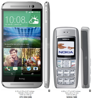 HTC One M8 - Nokia 1600