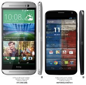 Motorola platziert sich perfekt...
